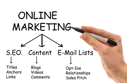 Online Marketing and Content Writing Services