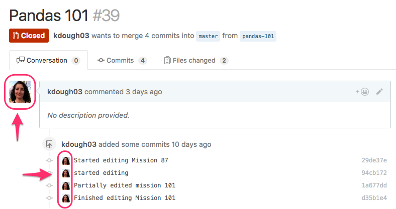 Gravatars appear next to a person's activity on GitHub, a site for programmers.