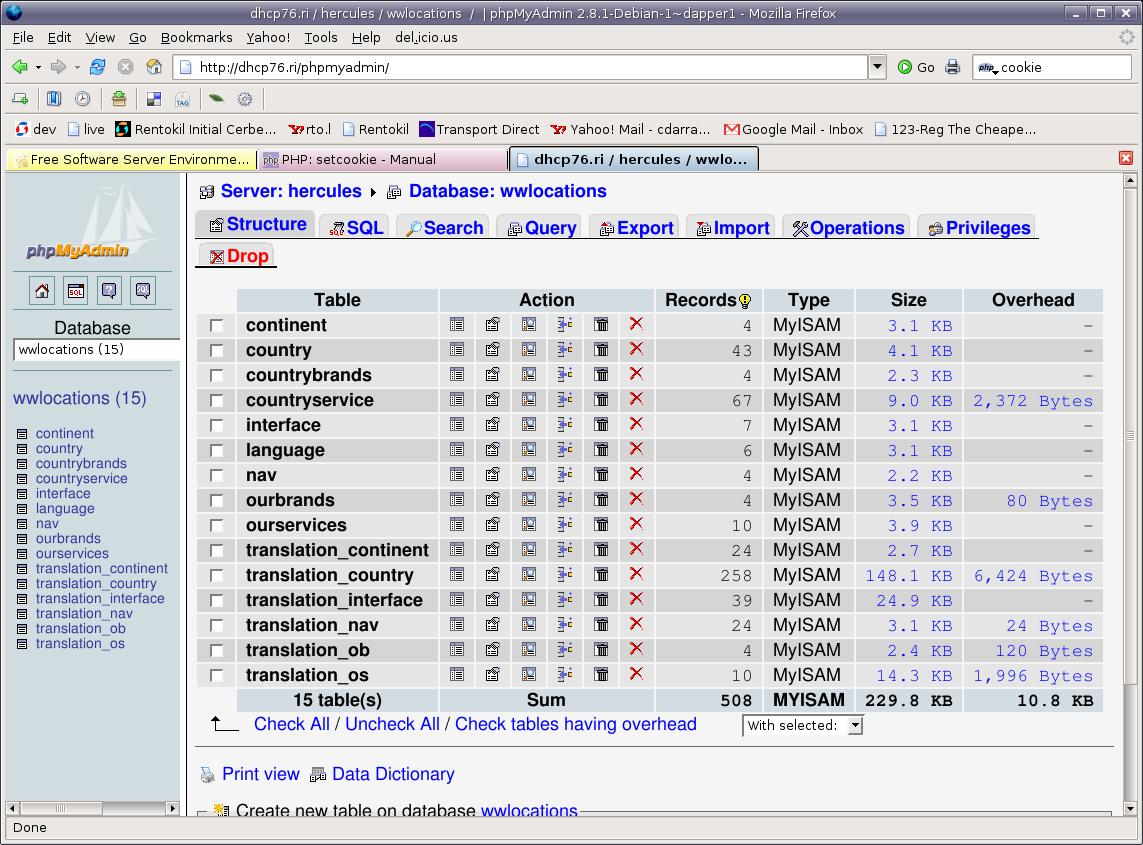 The phpMyAdmin interface. Source: fsse8info.